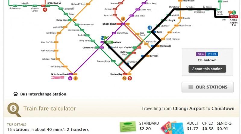 เส้นทางการใช้รถไฟจากสนามบินชางฮี เพื่อเข้าเมือง : นั่งรถไฟจากสามบินชางฮี เข้าเมือง สิงคโปร์